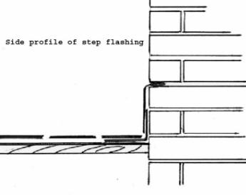 Chimney Step Flashing
